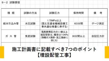 施工計画書に記載すべき7つのポイント【埋設配管工事】